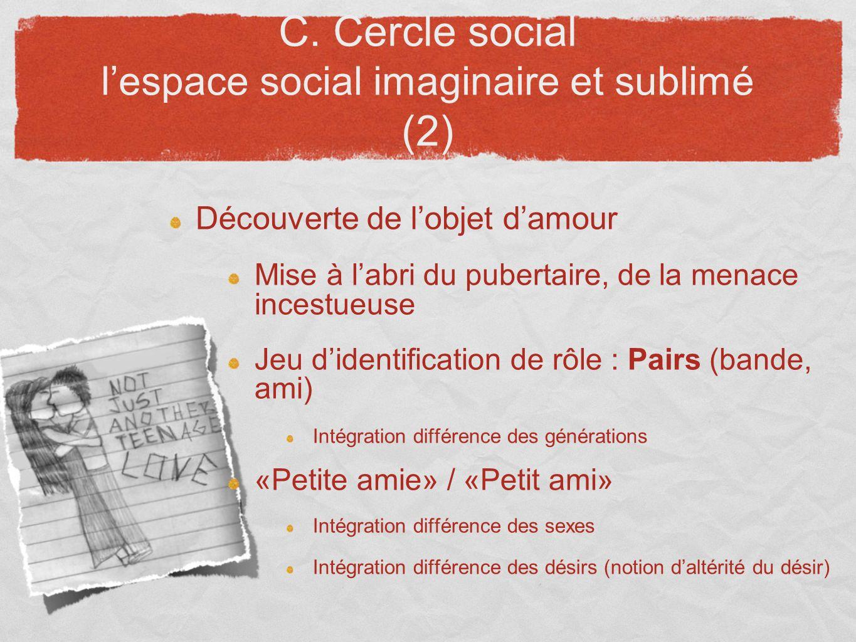 C. Cercle social lespace social imaginaire et sublimé (2) Découverte de lobjet damour Mise à labri du pubertaire, de la menace incestueuse Jeu didenti