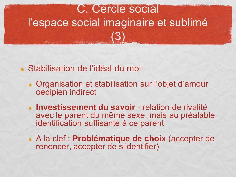 C. Cercle social lespace social imaginaire et sublimé (3) Stabilisation de lidéal du moi Organisation et stabilisation sur lobjet damour oedipien indi
