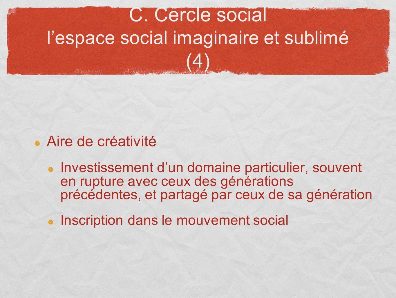 C. Cercle social lespace social imaginaire et sublimé (4) Aire de créativité Investissement dun domaine particulier, souvent en rupture avec ceux des