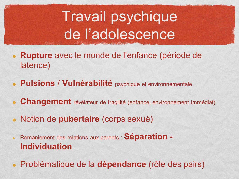 Travail psychique de ladolescence Rupture avec le monde de lenfance (période de latence) Pulsions / Vulnérabilité psychique et environnementale Change