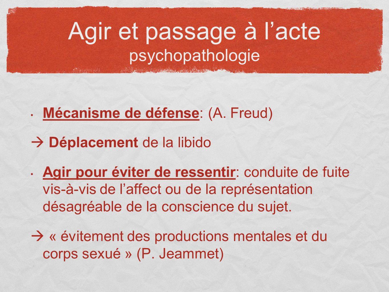 Agir et passage à lacte psychopathologie Mécanisme de défense: (A. Freud) Déplacement de la libido Agir pour éviter de ressentir: conduite de fuite vi