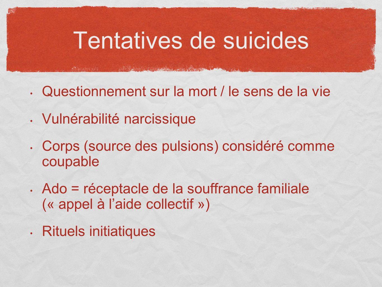 Tentatives de suicides Questionnement sur la mort / le sens de la vie Vulnérabilité narcissique Corps (source des pulsions) considéré comme coupable A