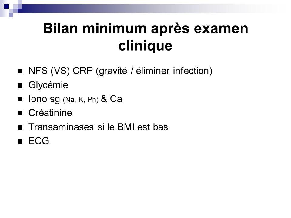 Bilan minimum après examen clinique NFS (VS) CRP (gravité / éliminer infection) Glycémie Iono sg (Na, K, Ph) & Ca Créatinine Transaminases si le BMI est bas ECG