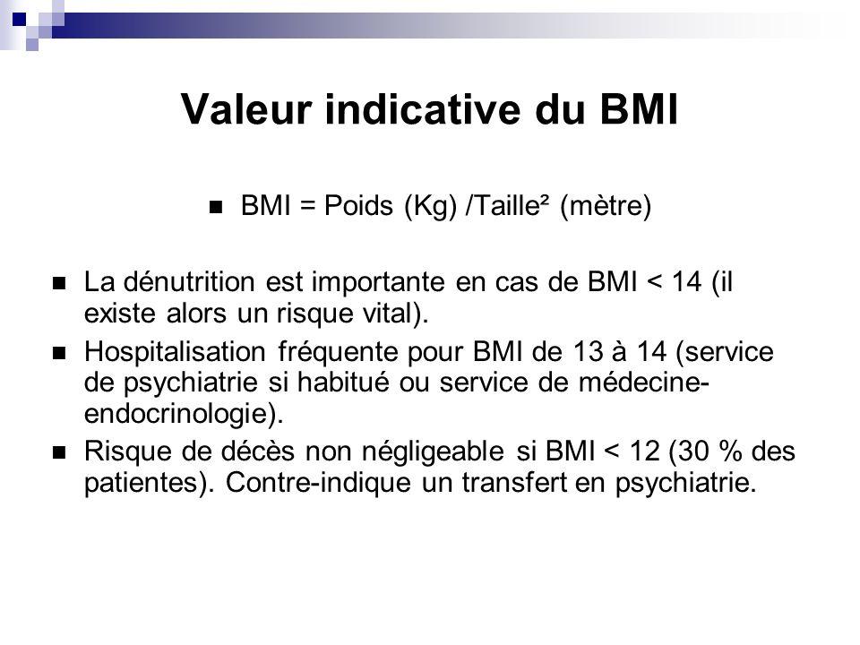 Valeur indicative du BMI BMI = Poids (Kg) /Taille² (mètre) La dénutrition est importante en cas de BMI < 14 (il existe alors un risque vital). Hospita