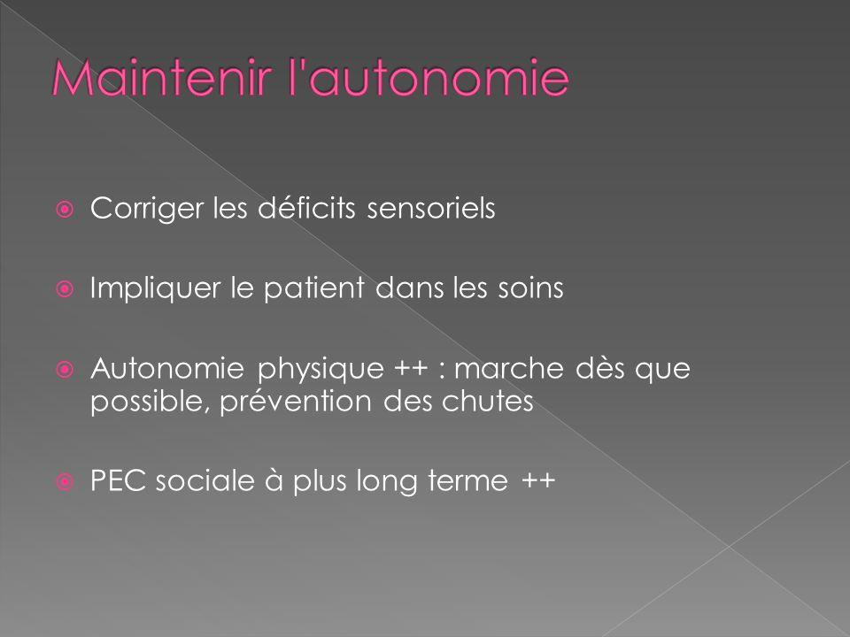 Corriger les déficits sensoriels Impliquer le patient dans les soins Autonomie physique ++ : marche dès que possible, prévention des chutes PEC social
