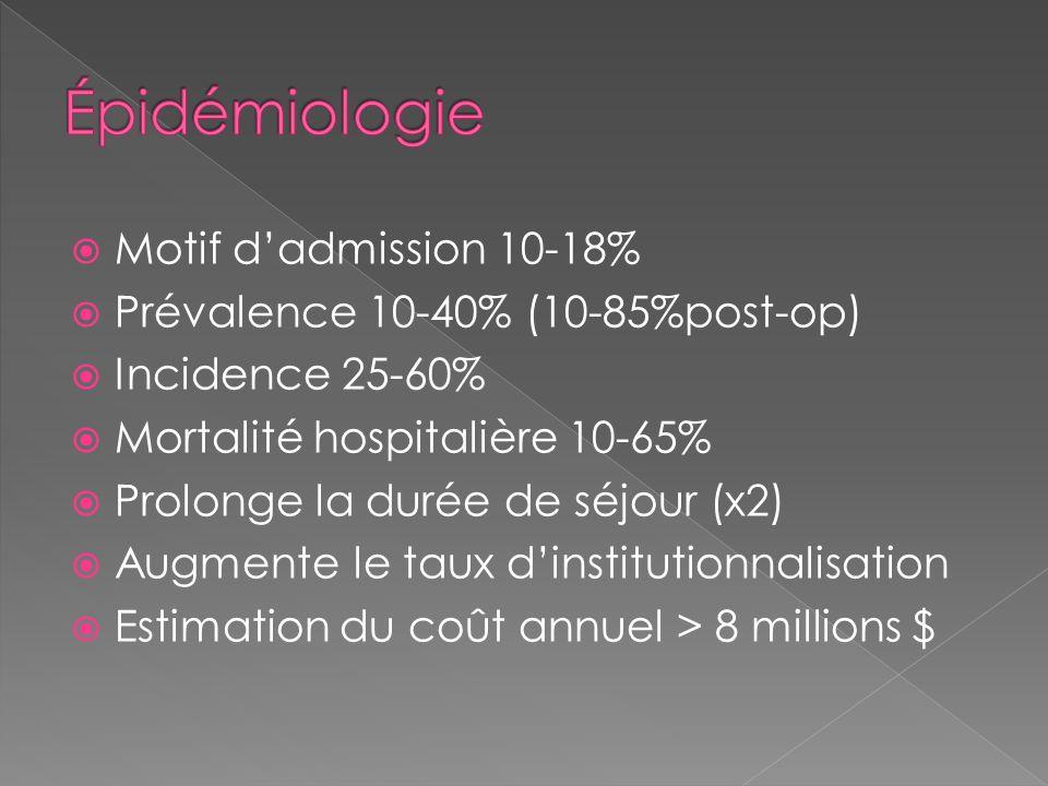 Motif dadmission 10-18% Prévalence 10-40% (10-85%post-op) Incidence 25-60% Mortalité hospitalière 10-65% Prolonge la durée de séjour (x2) Augmente le