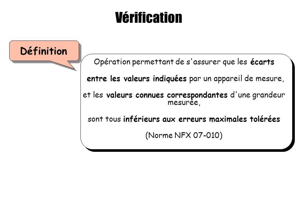 Vérification Opération permettant de s'assurer que les écarts entre les valeurs indiquées par un appareil de mesure, et les valeurs connues correspond