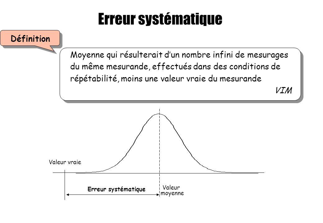 Valeur vraie Erreur systématique Valeur moyenne Moyenne qui résulterait dun nombre infini de mesurages du même mesurande, effectués dans des condition