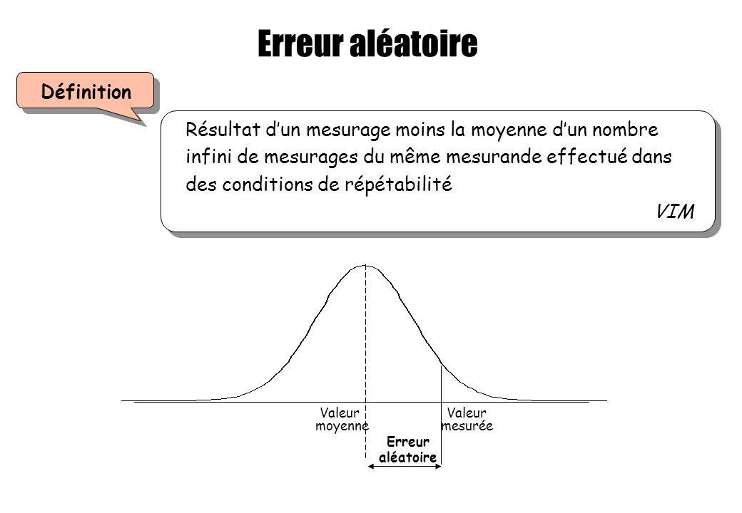Erreur aléatoire Résultat dun mesurage moins la moyenne dun nombre infini de mesurages du même mesurande effectué dans des conditions de répétabilité