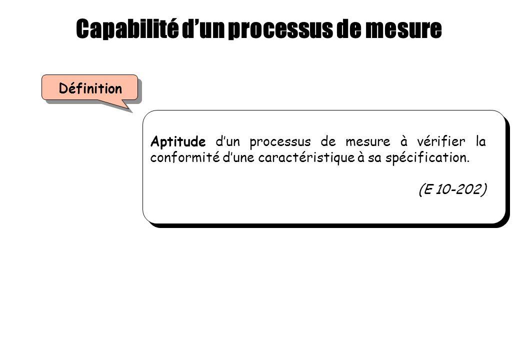 Aptitude dun processus de mesure à vérifier la conformité dune caractéristique à sa spécification. (E 10-202) Capabilité dun processus de mesure Défin