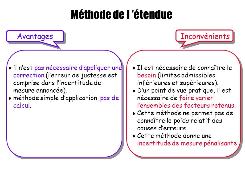 Méthode de l étendue Avantages il nest pas nécessaire dappliquer une correction (lerreur de justesse est comprise dans lincertitude de mesure annoncée