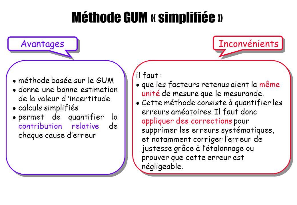 Méthode GUM « simplifiée » Avantages méthode basée sur le GUM donne une bonne estimation de la valeur d incertitude calculs simplifiés permet de quant