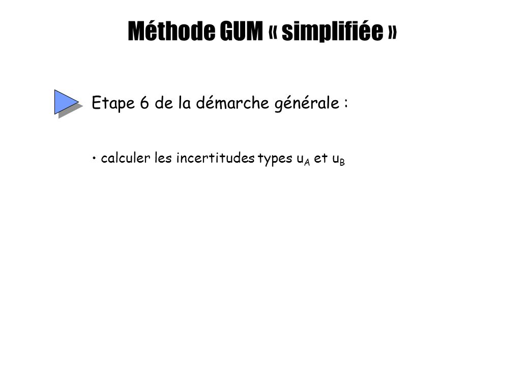 Méthode GUM « simplifiée » Etape 6 de la démarche générale : calculer les incertitudes types u A et u B