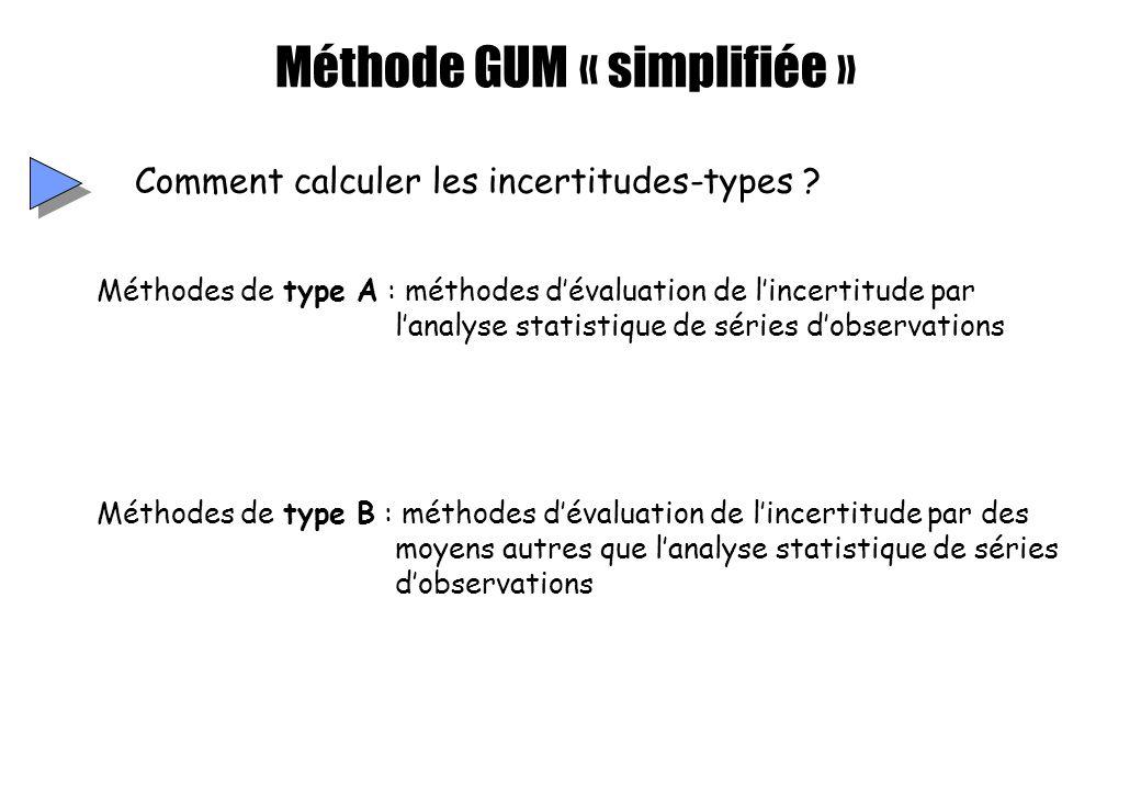 Comment calculer les incertitudes-types ? Méthodes de type A : méthodes dévaluation de lincertitude par lanalyse statistique de séries dobservations M