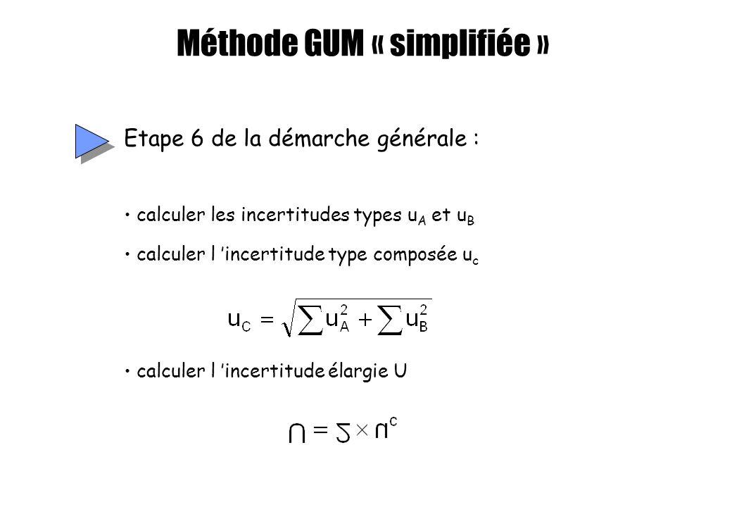 Méthode GUM « simplifiée » Etape 6 de la démarche générale : calculer les incertitudes types u A et u B calculer l incertitude type composée u c calcu