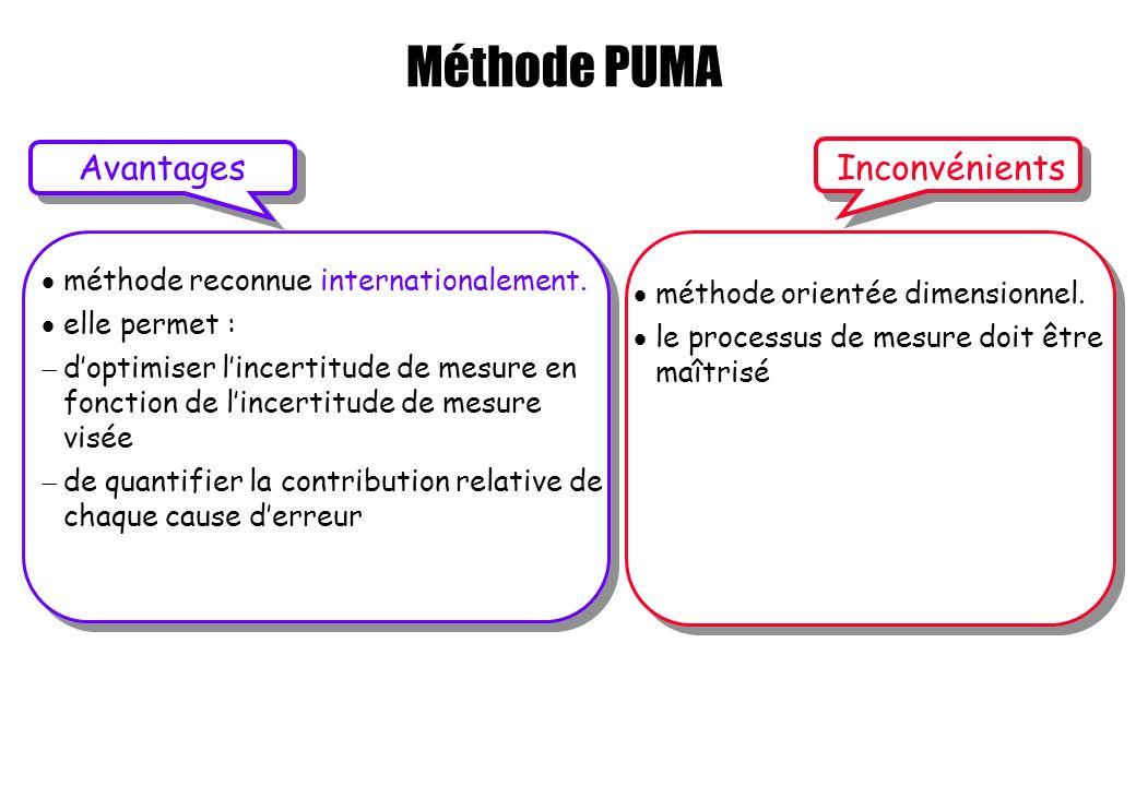Méthode PUMA Avantages méthode reconnue internationalement. elle permet : doptimiser lincertitude de mesure en fonction de lincertitude de mesure visé