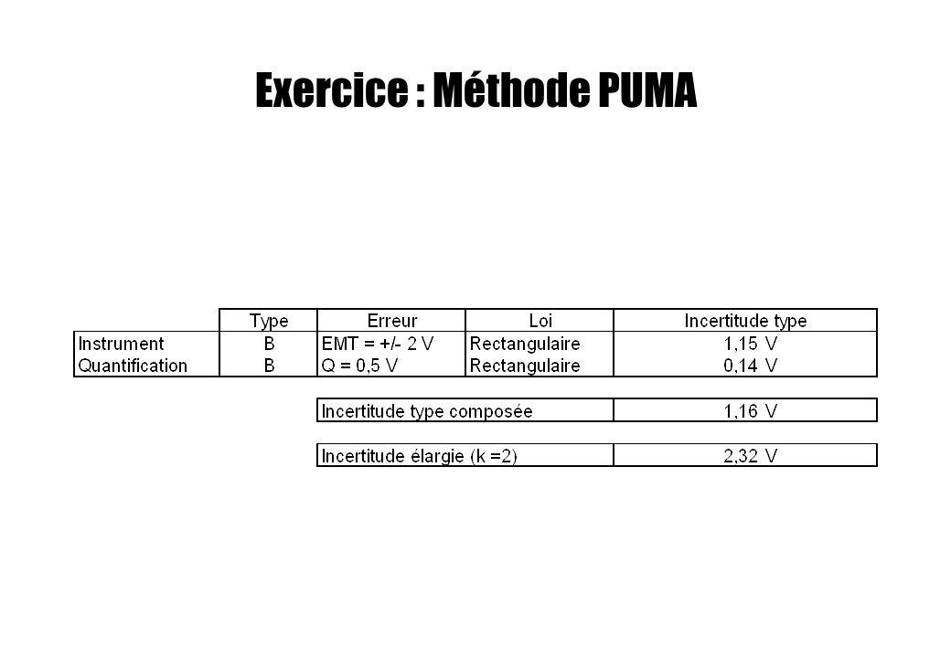 Exercice : Méthode PUMA