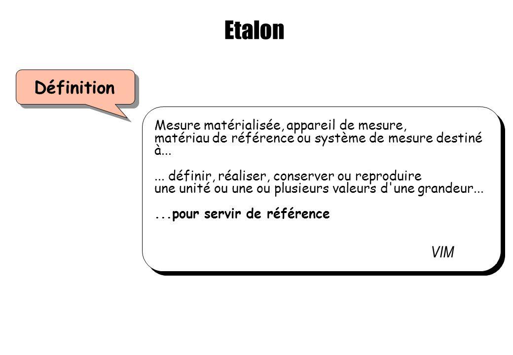 Etalon Mesure matérialisée, appareil de mesure, matériau de référence ou système de mesure destiné à...... définir, réaliser, conserver ou reproduire