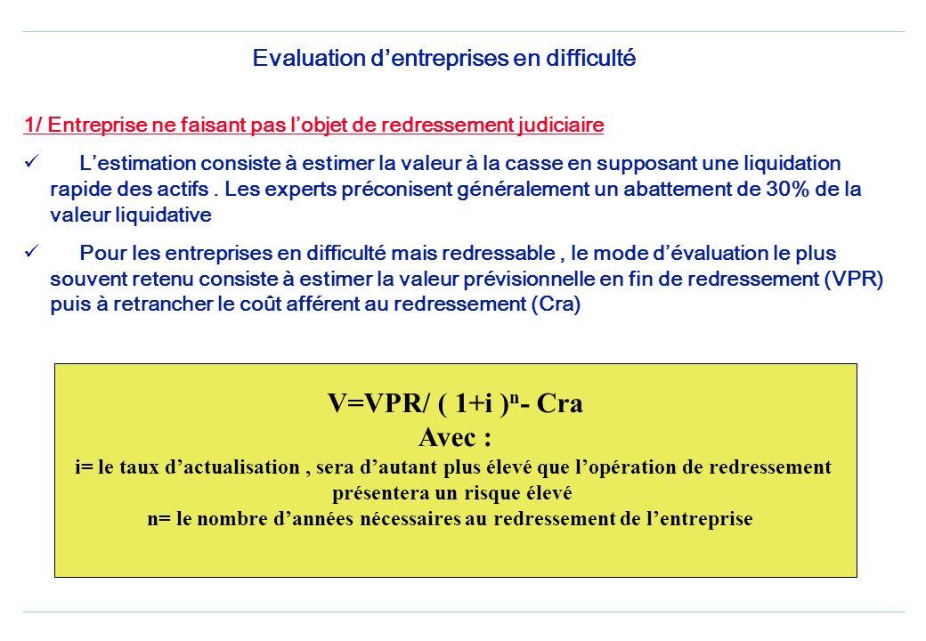 LES METHODES FISCALES En France, elles préconisent : De combiner plusieurs méthodes,dont lune au moins doit être fondée sur la valeur patrimoniale et