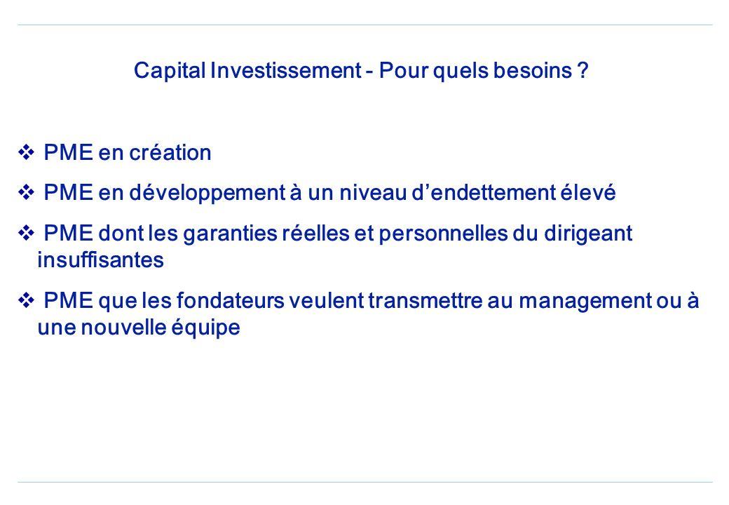 Capital Investissement - Approche Recherche du renforcement des fonds propres des PME Le capital investisseur –Prend le risque dans le capital –Nassur