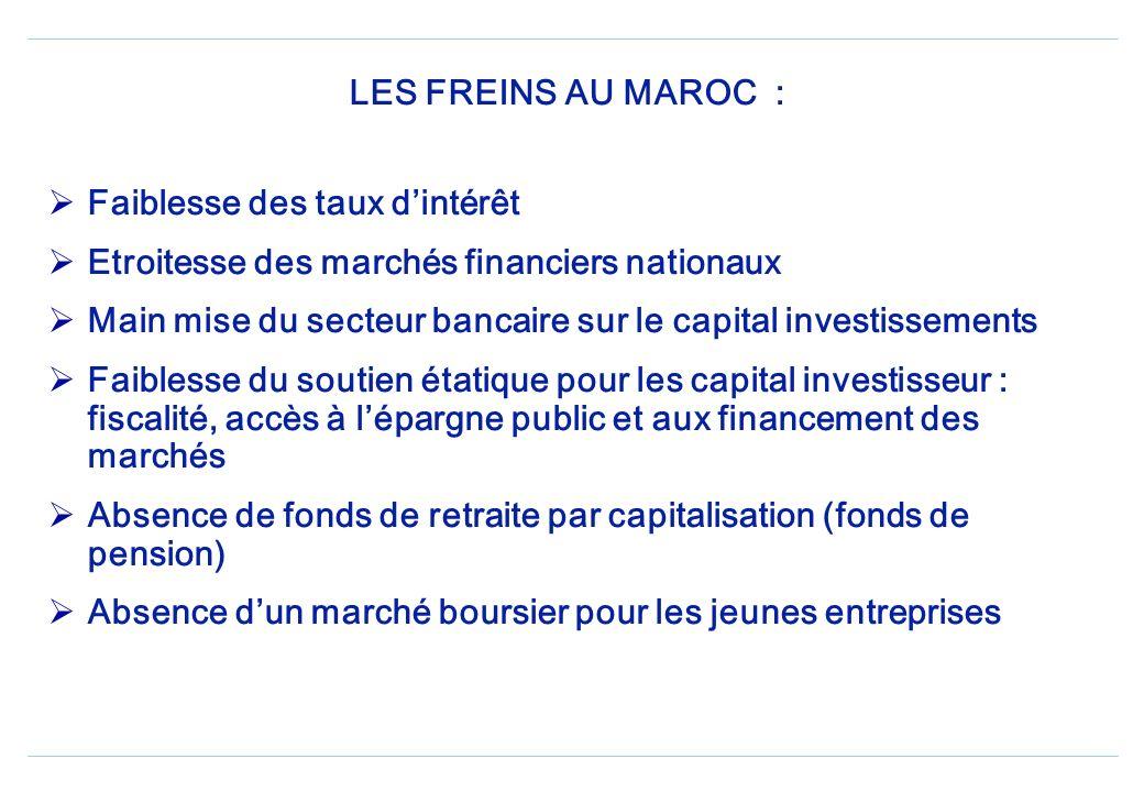 LES ACTEURS Ils sont sun côté, les investisseurs, de lautre, les entreprises (start-up)et la mise en relation par des intermédiaires Le capital-risque
