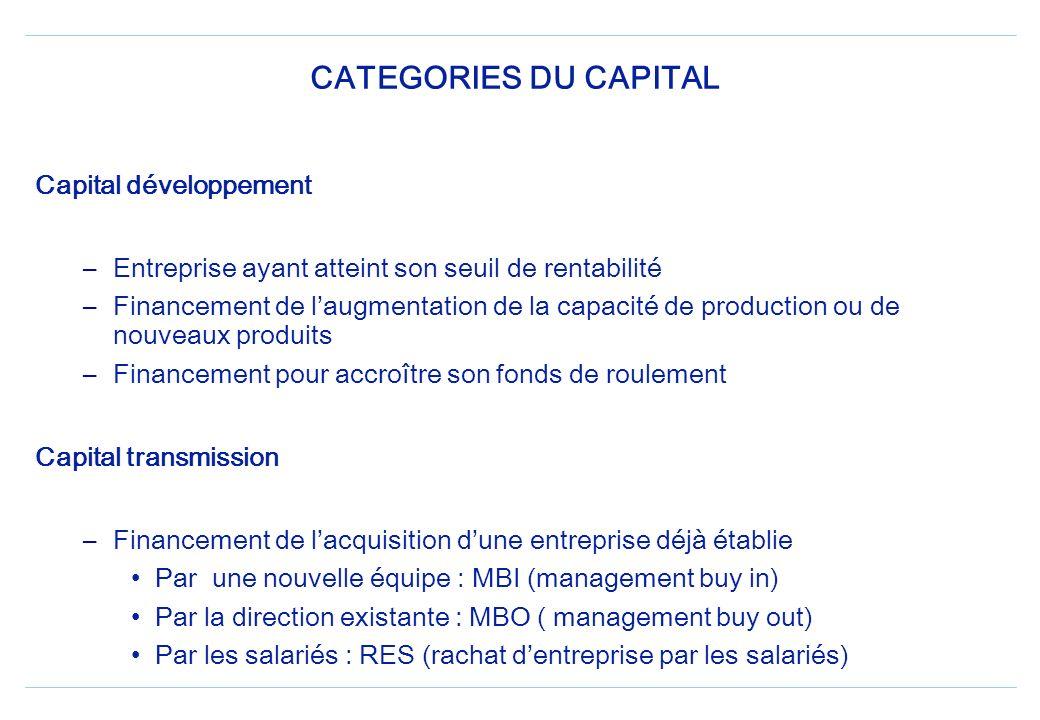 CATEGORIES DU CAPITAL Capital faisabilité (seed capital) –Financement dun entrepreneur qui veut prouver la faisabilité de son idée –Se faire aider pou