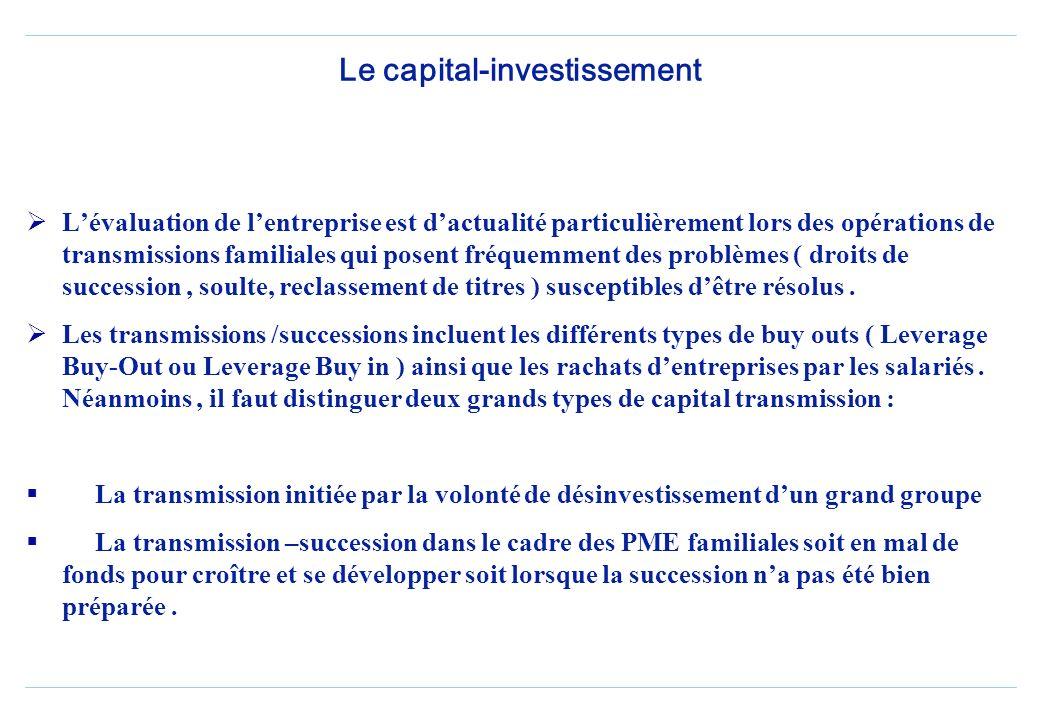 CATEGORIES DU CAPITAL Capital développement –Entreprise ayant atteint son seuil de rentabilité –Financement de laugmentation de la capacité de product