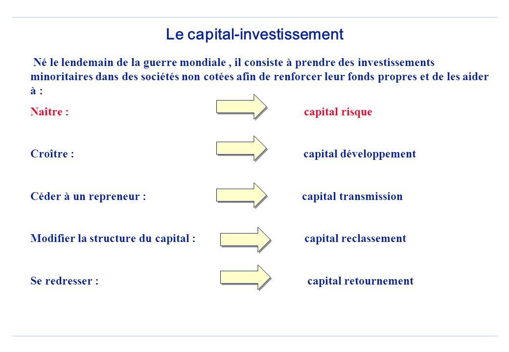 Le capital-investissement Lévaluation de lentreprise est dactualité particulièrement lors des opérations de transmissions familiales qui posent fréque