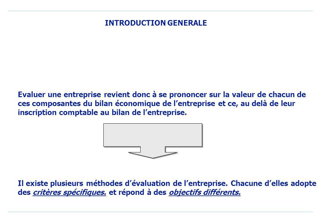 INTRODUCTION GENERALE 2- LES RAISONS DE LEVALUATION o Evaluer une entreprise revient à évaluer ses capitaux propres. cest à dire, en termes comptables