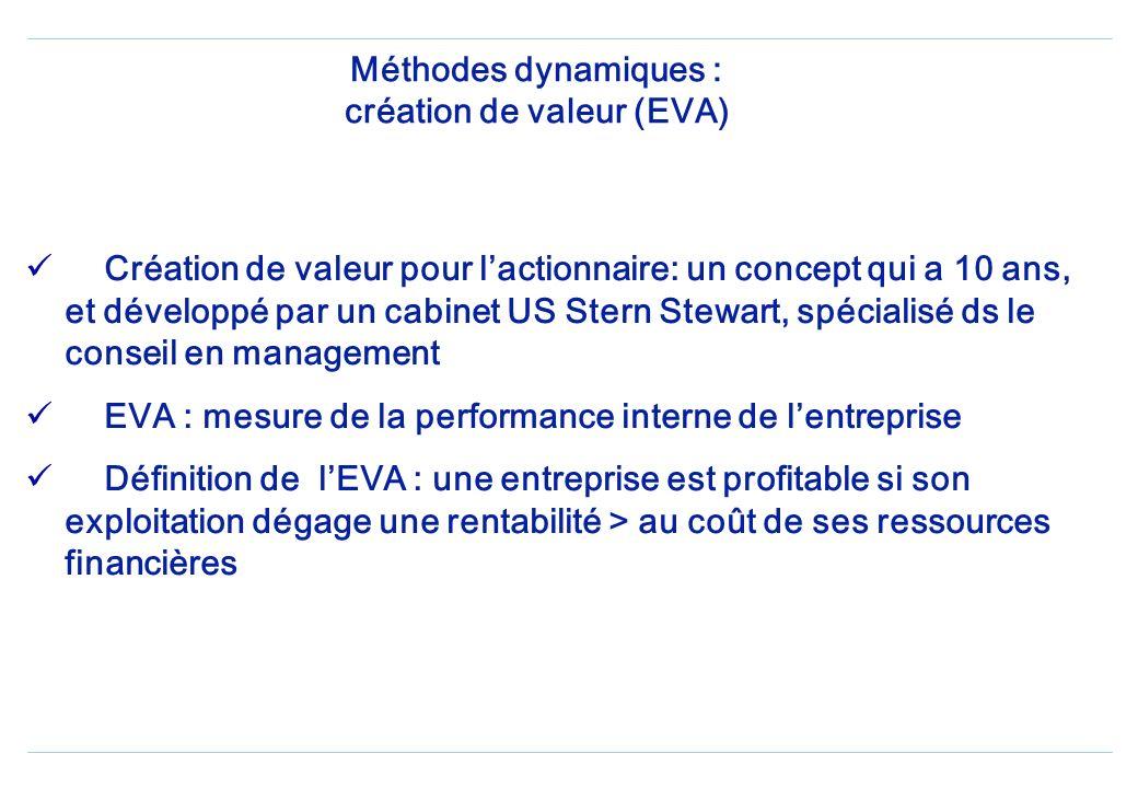 Méthodes dynamiques : dividendes Méthode de Gordon Shapiro A partir données sectorielles telles que: PER, n périodes, Pay out constant, croissance des