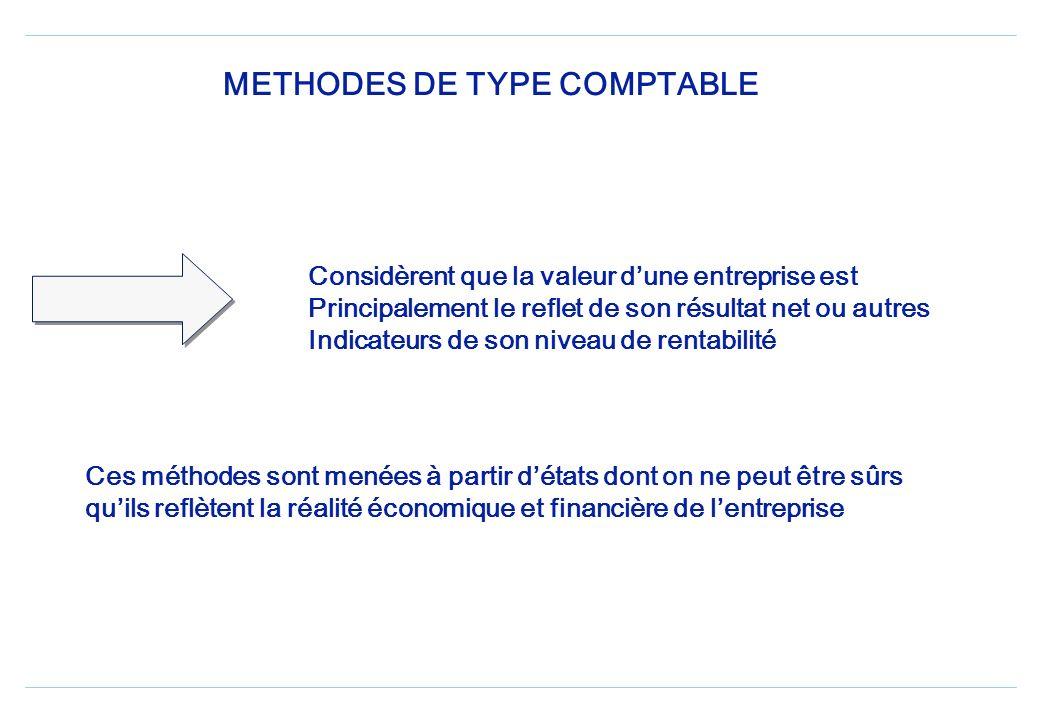 COURS DE BOURSE Considéré comme la meilleure mesure de la valeur pour lactionnaire Pour des sociétés cotées Hypothèse des marchés efficients nest véri