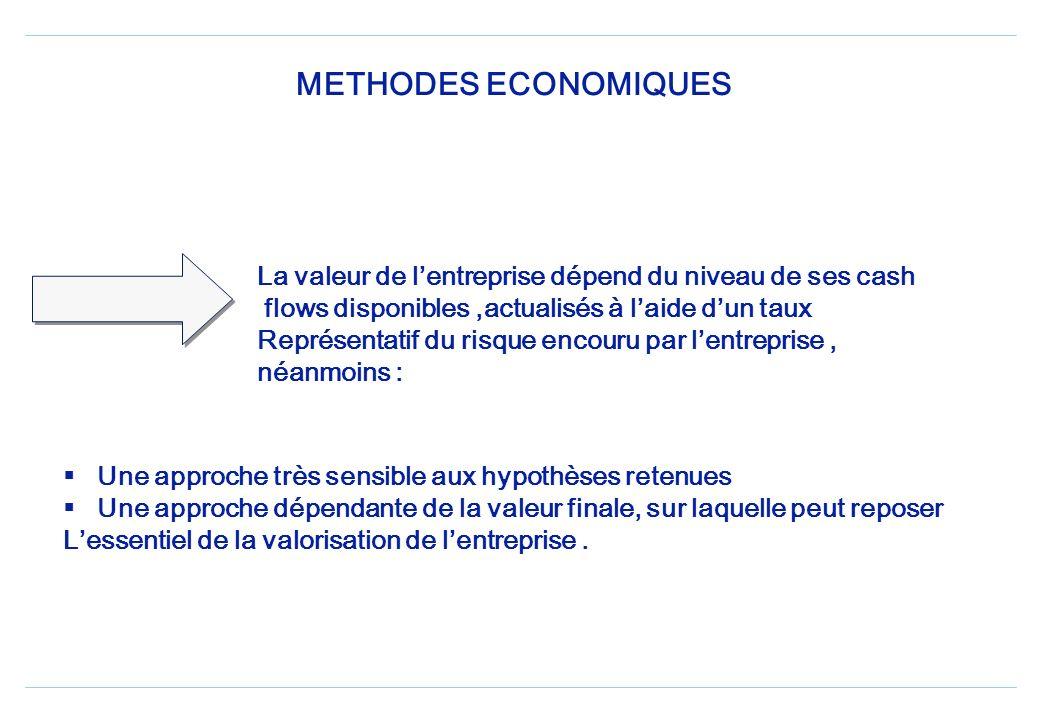 METHODES DE TYPE COMPTABLE Considèrent que la valeur dune entreprise est Principalement le reflet de son résultat net ou autres Indicateurs de son niv