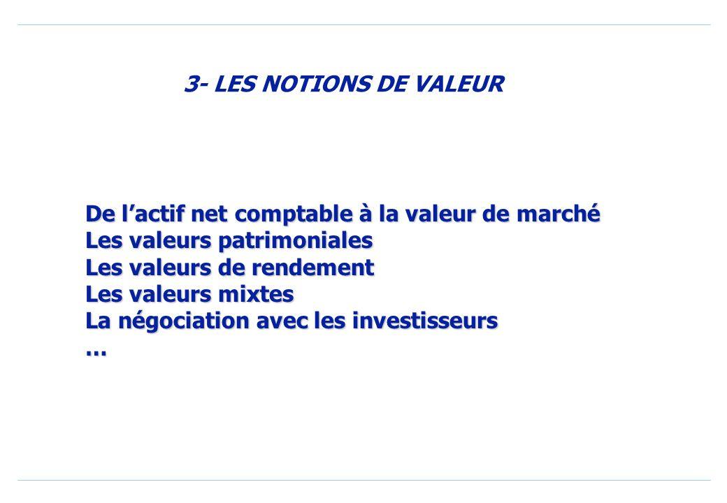 Lévaluateur cherche à déterminer par lanalyse et la mise en œuvre doutils ou de méthodes dévaluation, la valeur ou fourchette de valeur pouvant être a