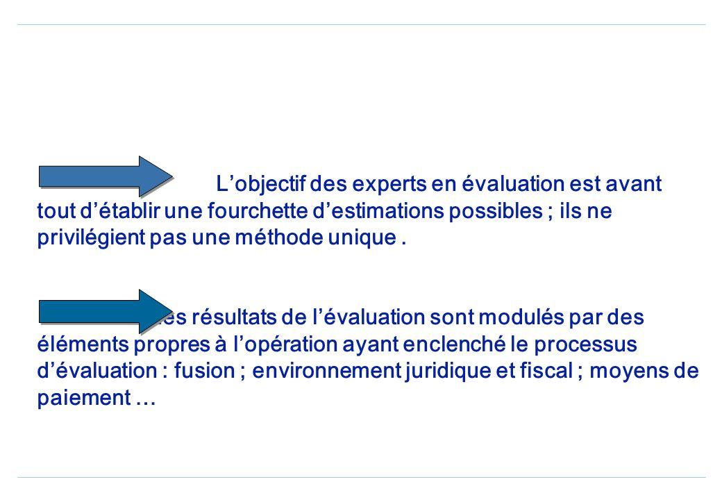 INTRODUCTION GENERALE Pour résumer, ces méthodes peuvent être regroupées en deux ensembles : - Les méthodes qui reposent sur la valorisation des diffé