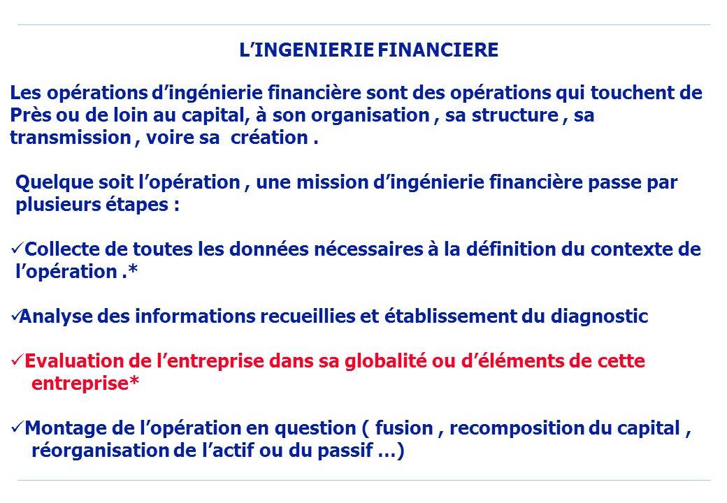 BIBLIOGRAPHIE Ingénierie financière / Pierre Gensse et Patrick Topsacalian / Economica 1999 Techniques dingénierie financière / Amar Douhane et Jean M