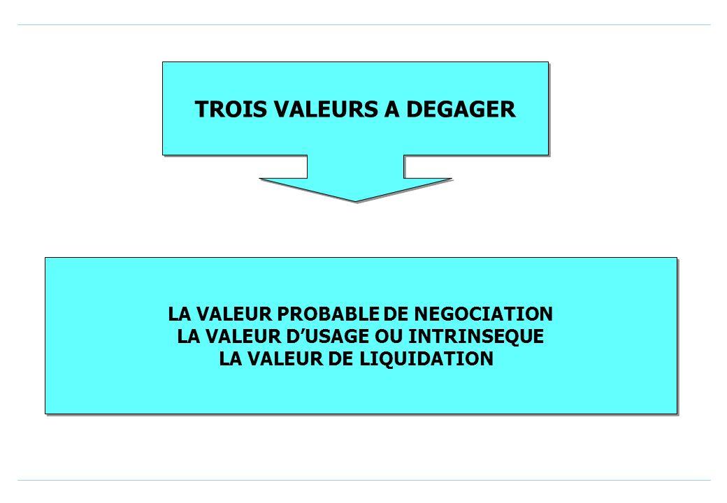 2- LACTIF NET REEL Retraiter les valeurs de lactif comptable. La comptabilité enregistre les éléments dactifs à leur valeur historique.Cependant, en f