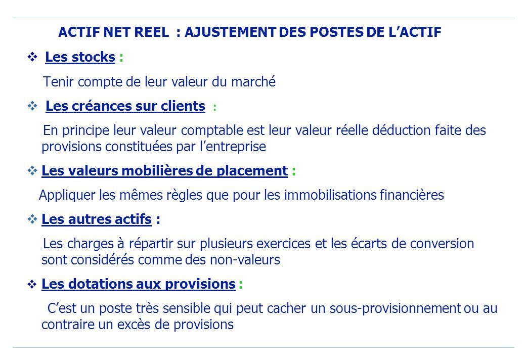 ACTIF NET REEL : AJUSTEMENT DES POSTES DE LACTIF Les immobilisations incorporelles : Les frais détablissement et les frais de recherche et développeme