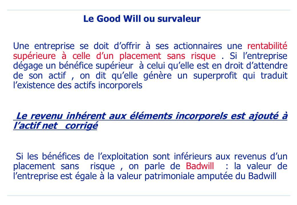 3- Le Good Will ou survaleur Limiter lévaluation dune entreprise à une seule évaluation de ses actifs physiques et de ses dettes,ne rend pas compte to