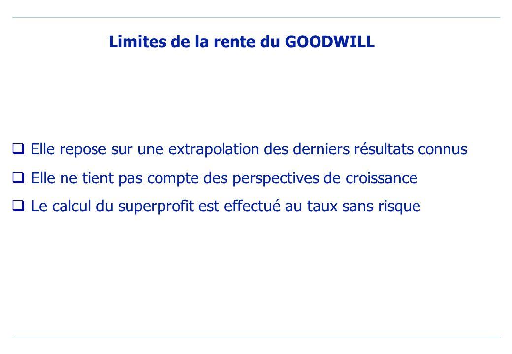 Le Good Will ou survaleur METHODE DU GOODWILL ACTUALISEE Contrairement à lapproche précédente qui capitalise le superprofit sur une durée non limitée,