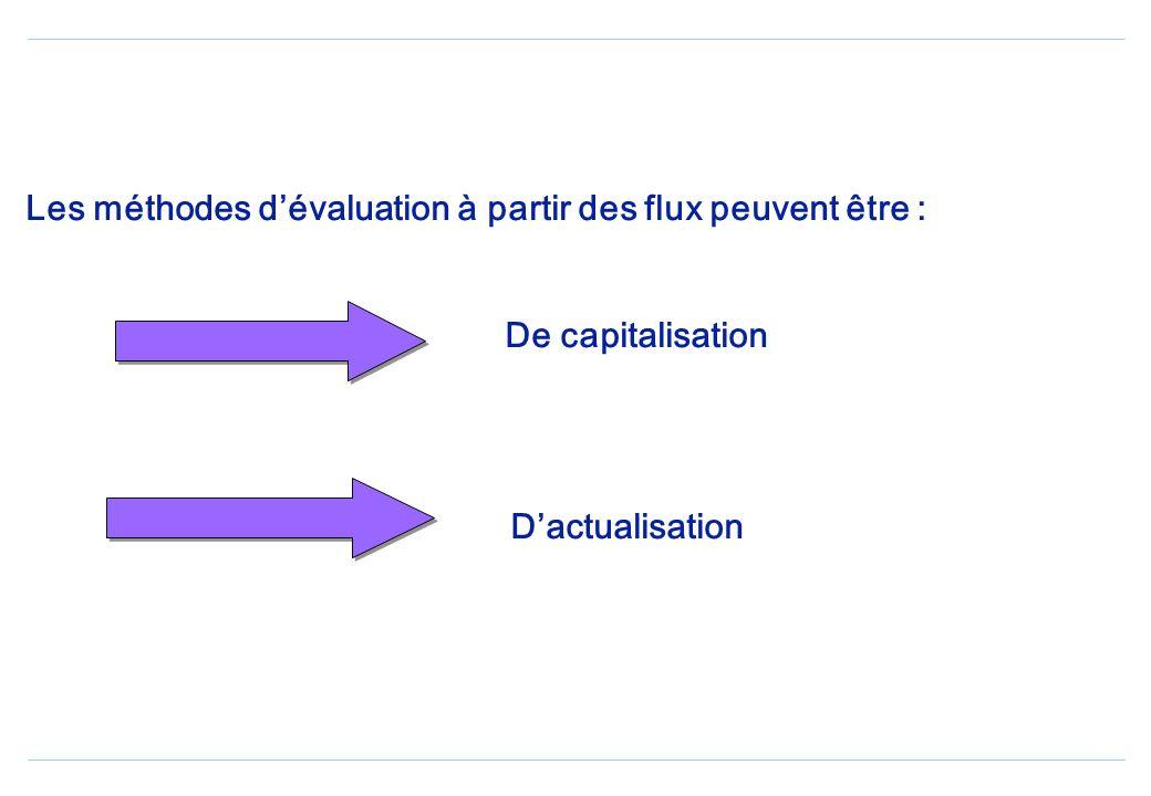 Les méthodes dévaluation par lactualisation des flux anticipés de lentreprise Principe de la projection dans le temps des flux La valeur dun actif que