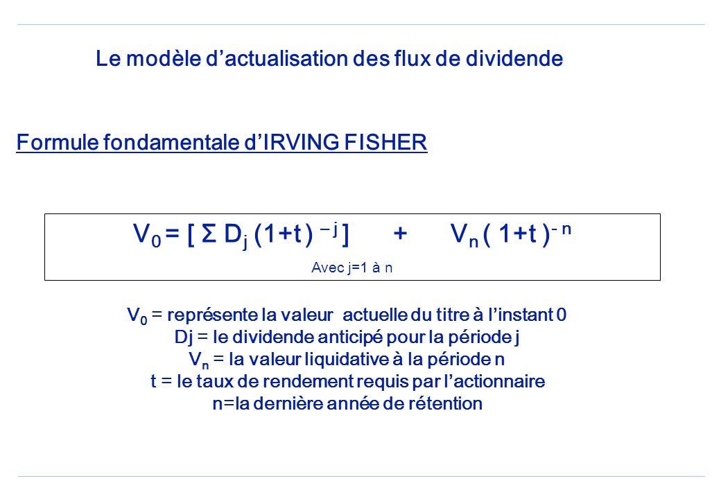 Lévaluation des actions par les dividendes pose comme principe que le prix dune action est la valeur des flux successifs de dividendes quelle va engen