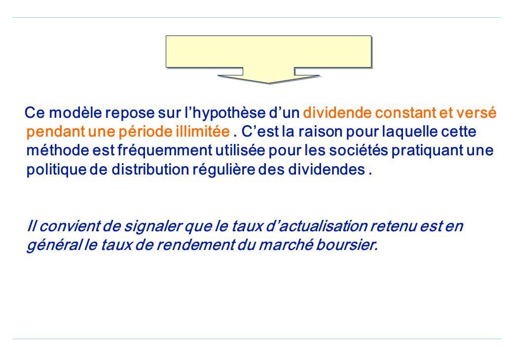Le modèle dactualisation des flux de dividende Modèle de dividendes actualisés: La formule dI.Fisher devient égale à la somme des valeurs actuelles de