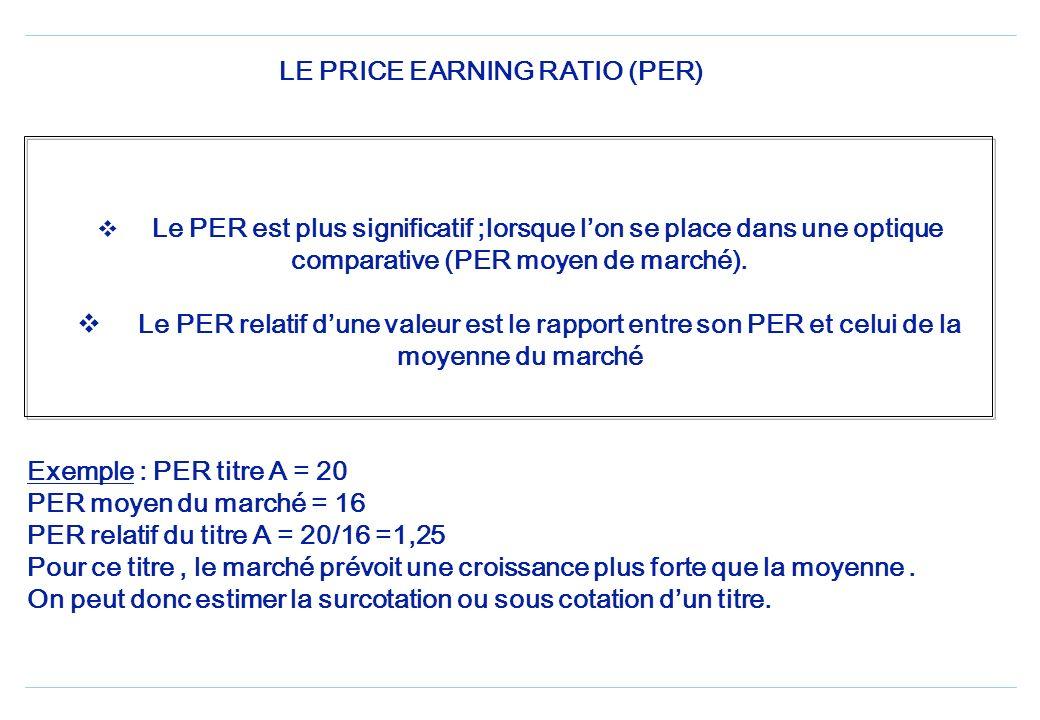 LE PRICE EARNING RATIO (PER) PER = Valeur boursière ( cours) / Bénéfice par action Le multiplicateur ainsi obtenu indique combien de fois le bénéfice