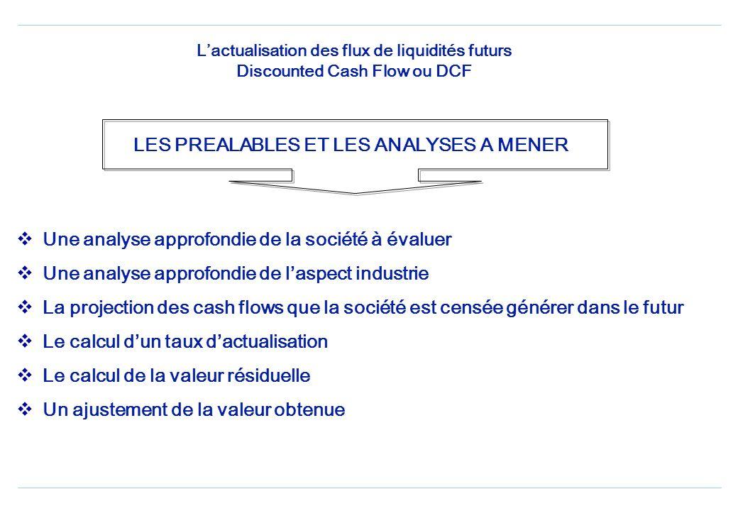Lactualisation des flux de liquidités futurs Discounted Cash Flow ou DCF Cest la méthode financière classique dévaluation dun actif. La valeur dune en