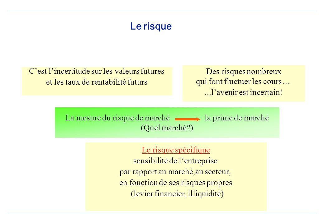 Evaluation par les flux 3 grands types de flux : les dividendes la création de valeur la trésorerie Nécessité détablir des comptes prévisionnels à 3-5