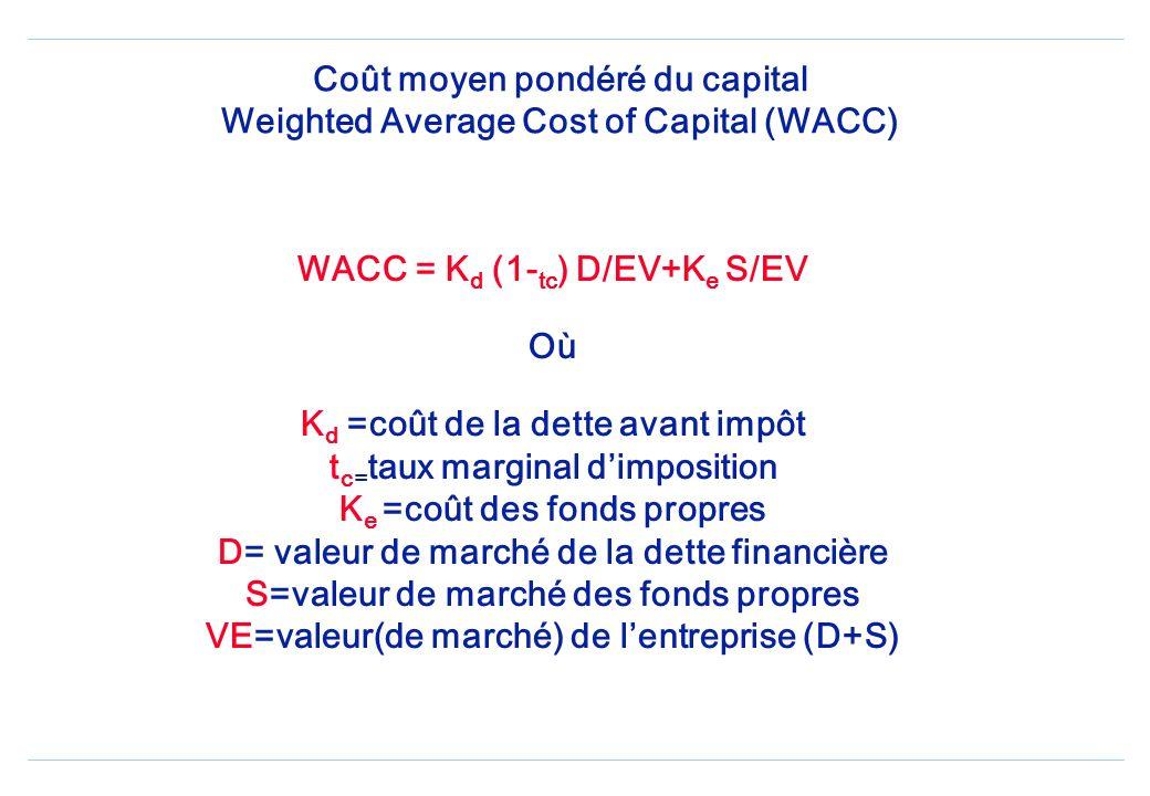 Calculer la valeur de lentreprise La valeur de lentreprise est égal : Cash Flow Futur Coût moyen pondéré du capital CASH OUT WACC ou Kc Croissance du