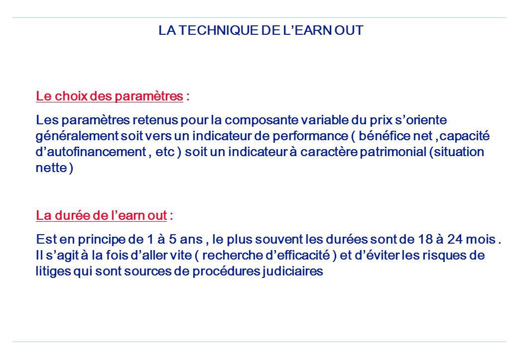 LA TECHNIQUE DE LEARN OUT Les modalités : 1- Il conviendra pour linvestisseur dobtenir dès la réalisation de lopération un accord du syndicat des banq