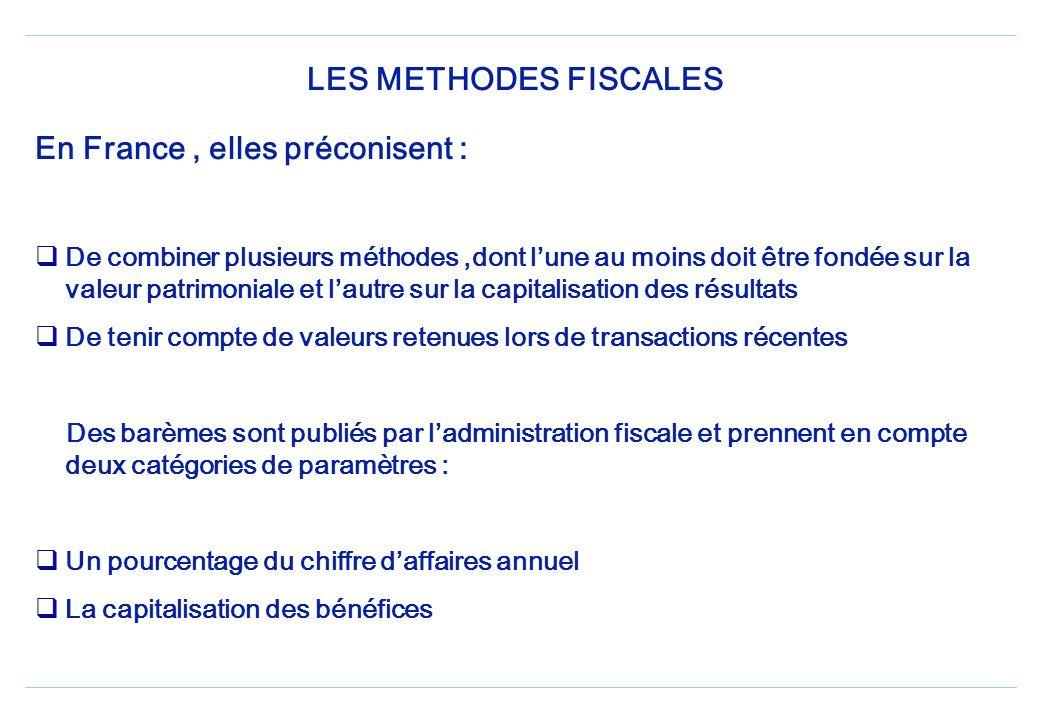 LES METHODES FORFAITAIRES Très utilisées lors de rachats de fonds de commerce ou de clientèle ; elles se fondent sur lempirisme et le principal critèr