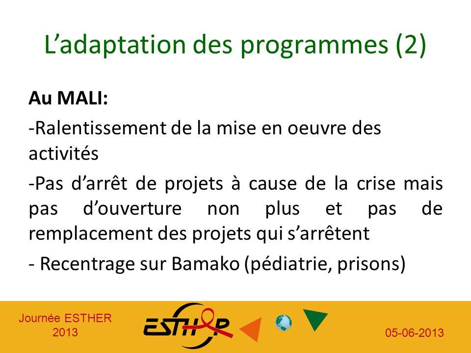 Journée ESTHER 2013 05-06-2013 Ladaptation des programmes (2) Au MALI: -Ralentissement de la mise en oeuvre des activités -Pas darrêt de projets à cause de la crise mais pas douverture non plus et pas de remplacement des projets qui sarrêtent - Recentrage sur Bamako (pédiatrie, prisons)