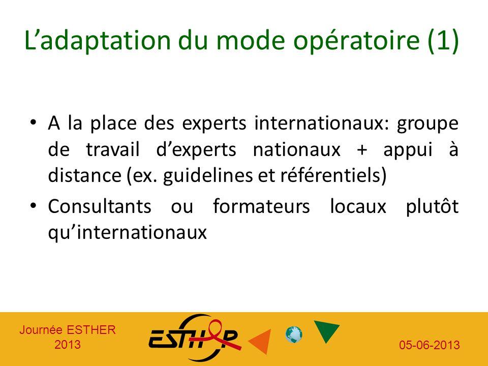 Journée ESTHER 2013 05-06-2013 Ladaptation du mode opératoire (1) A la place des experts internationaux: groupe de travail dexperts nationaux + appui à distance (ex.